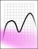 FE Pink Messkurve Dichroitischer Filter