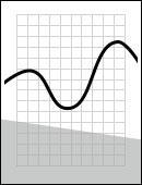 Messkurven AR-Filter, Entspiegelung