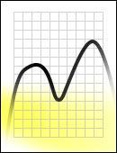 FS Yellow 505 Messkurve Dichroitischer Filter